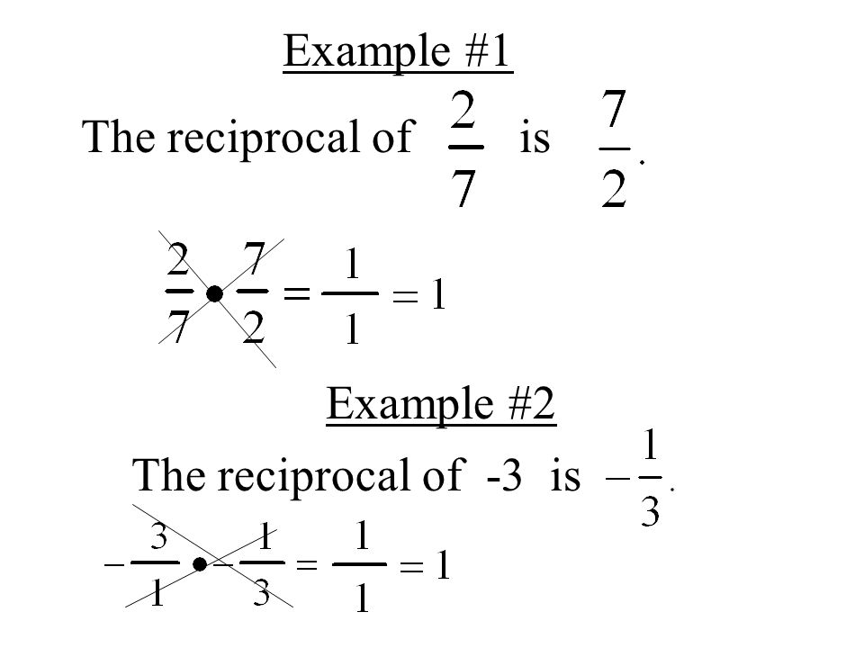 Example #1 The reciprocal of is Example #2 The reciprocal of -3 is