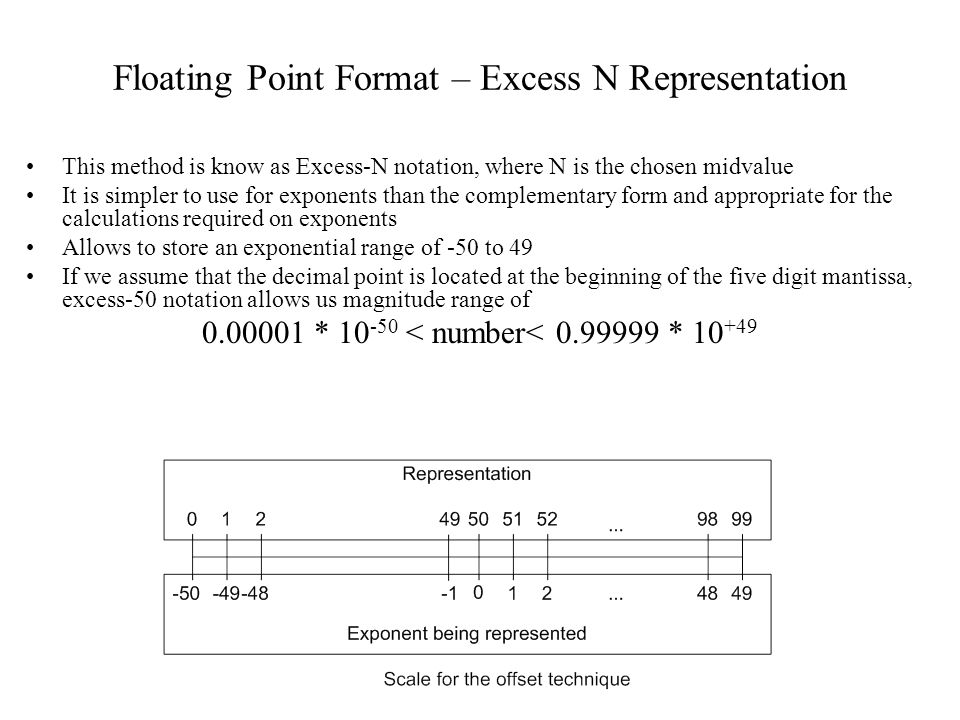 Number Systems CT101 – Computing Systems. - ppt download