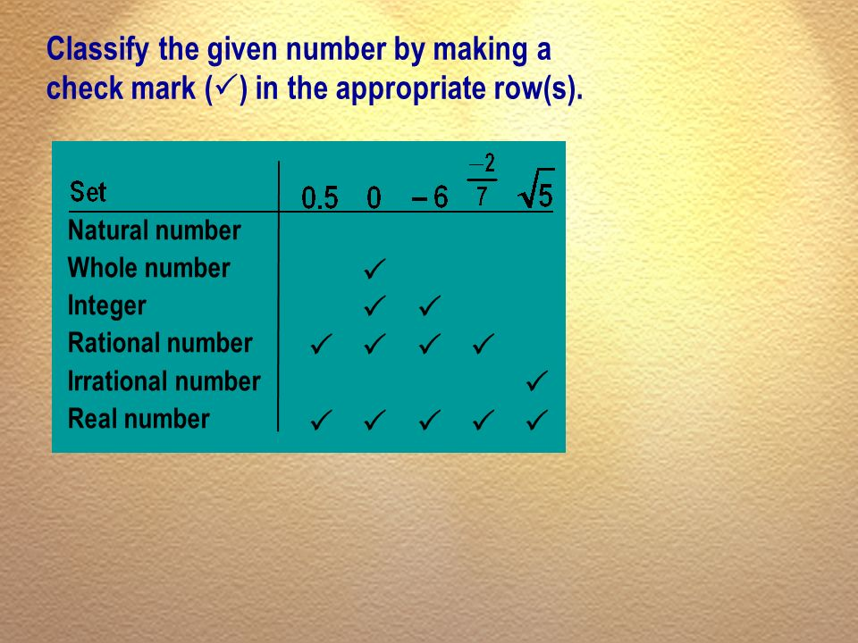 Classify the given number by making a check mark () in the appropriate row(s).