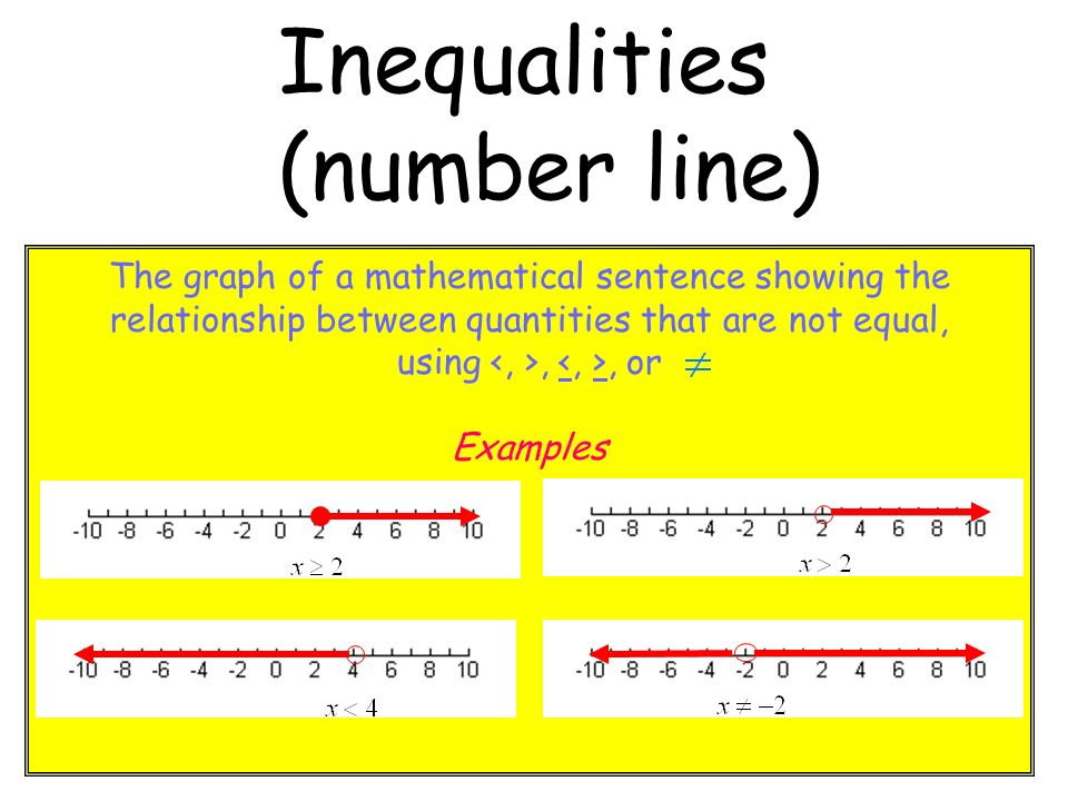 Drawing Using Inequality Number Lines : Algebra one math vocabulary ppt video online download