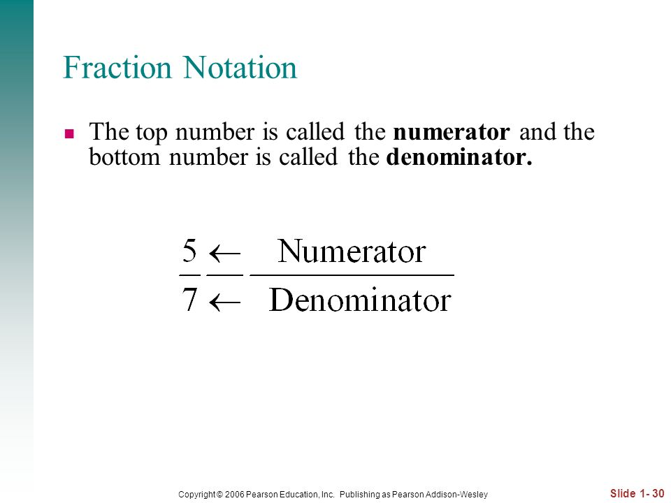 Fraction Notation The top number is called the numerator and the bottom number is called the denominator.
