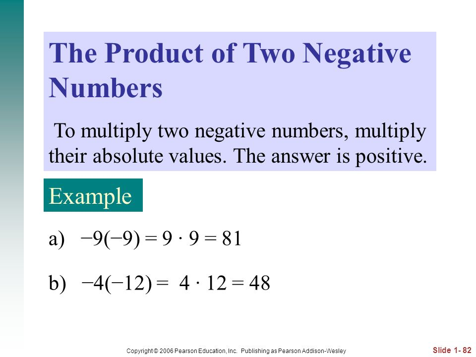The Product of Two Negative Numbers