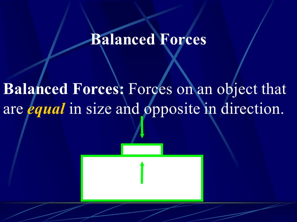 Balanced Forces Balanced Forces: Forces on an object that are equal in size and opposite in direction.