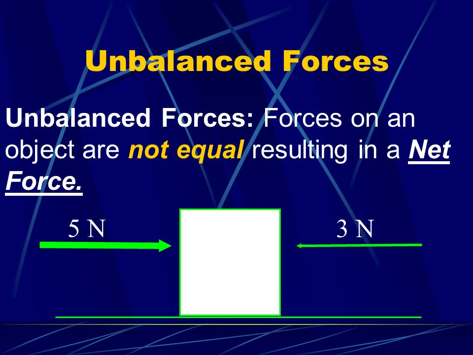 Unbalanced Forces Unbalanced Forces: Forces on an object are not equal resulting in a Net Force. 5 N.