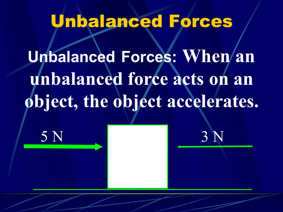 Unbalanced Forces Unbalanced Forces: When an unbalanced force acts on an object, the object accelerates.