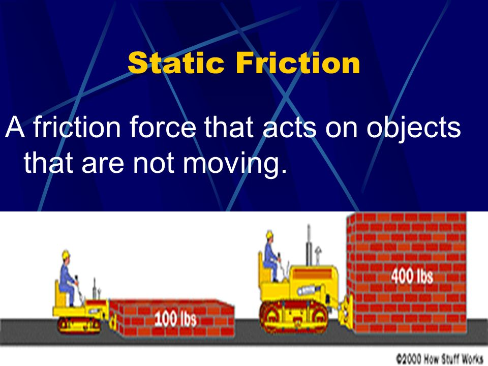 Static Friction A friction force that acts on objects that are not moving.