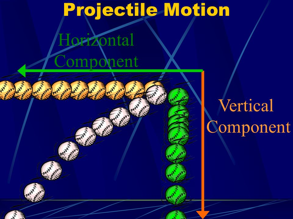 Projectile Motion Horizontal Component Vertical Component