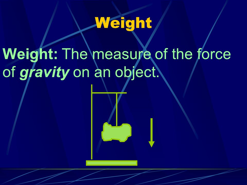 Weight Weight: The measure of the force of gravity on an object.