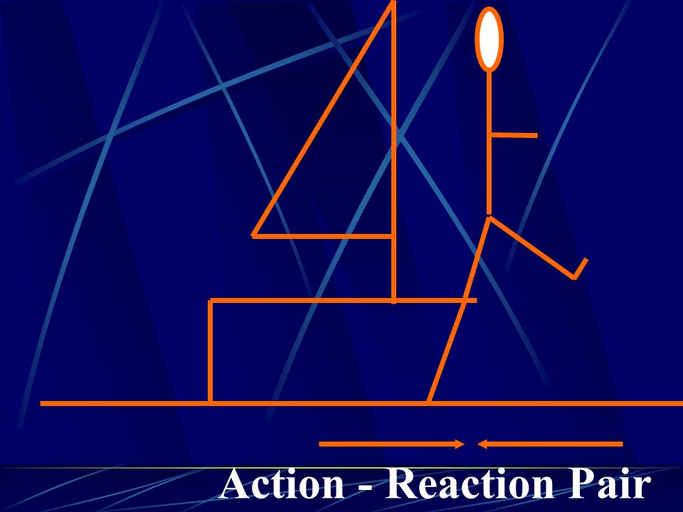 Action - Reaction Pair