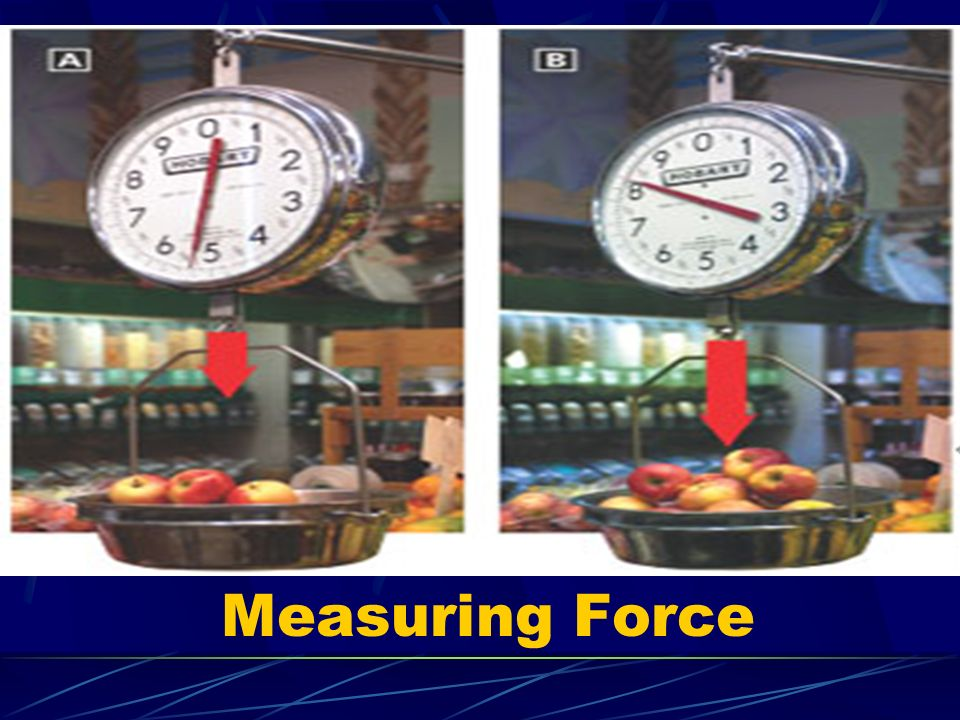 Measuring Force