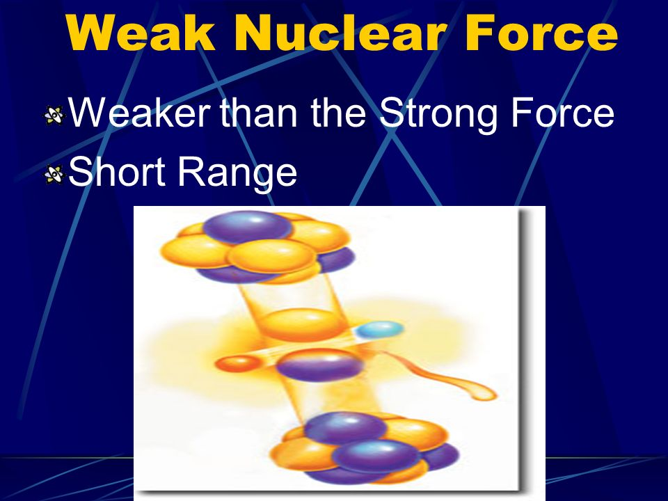 Weak Nuclear Force Weaker than the Strong Force Short Range