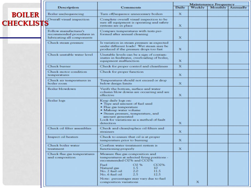Chapter 4 Cpb 20004 Plant Utility N Maintenance Ppt