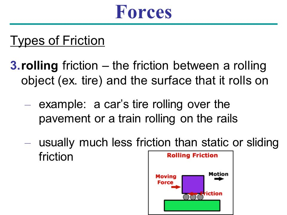 Forces Types of Friction