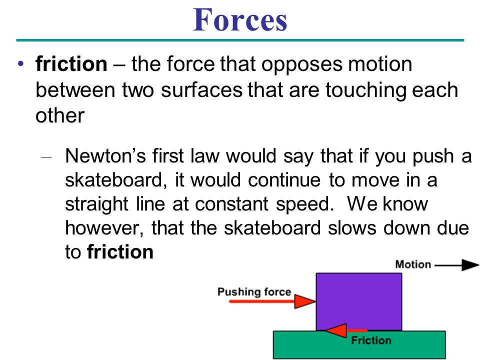 Forces friction – the force that opposes motion between two surfaces that are touching each other.