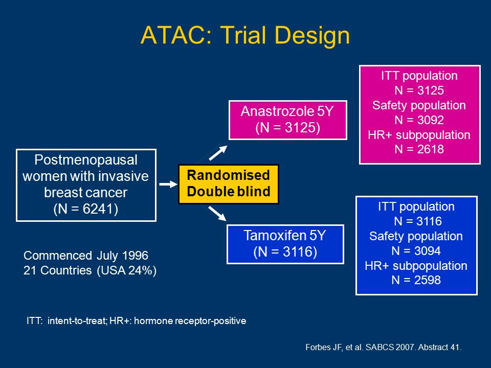 atac trial breast cancer