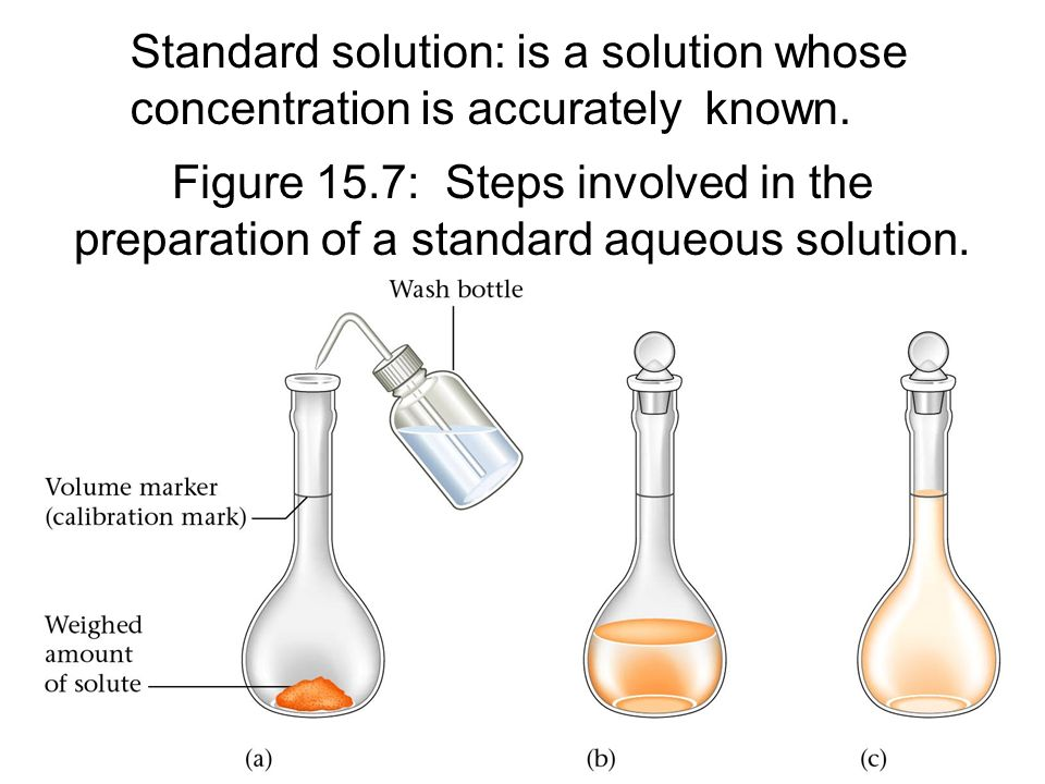 Standard solution: is a solution whose