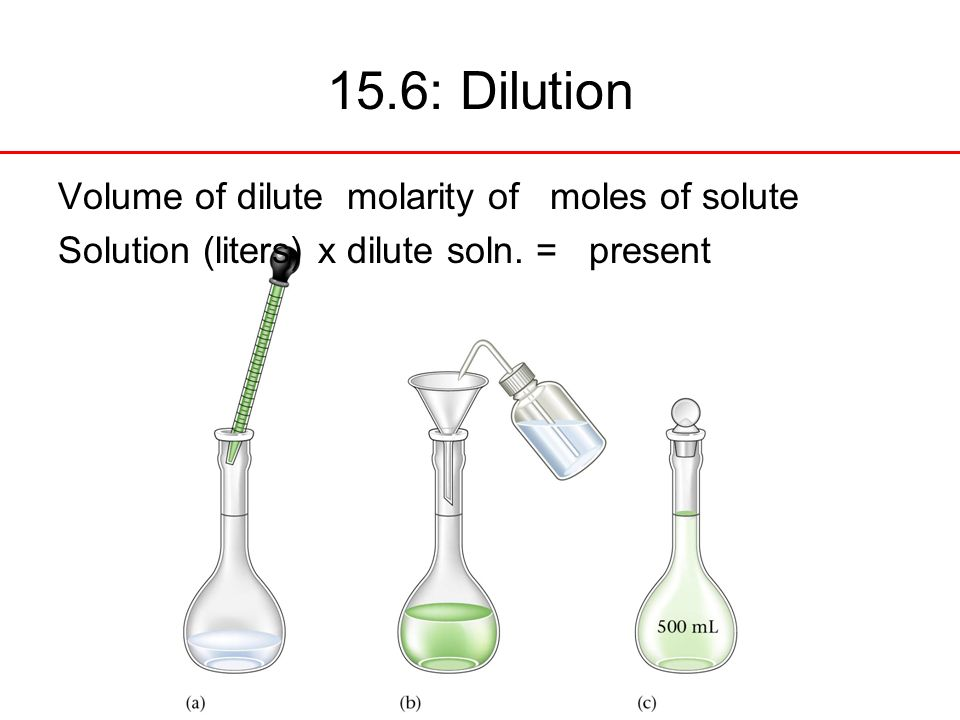 15.6: Dilution Volume of dilute molarity of moles of solute
