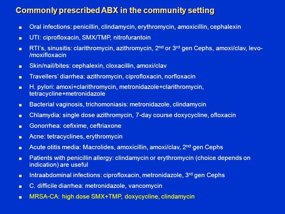 Azithromycin liver problems