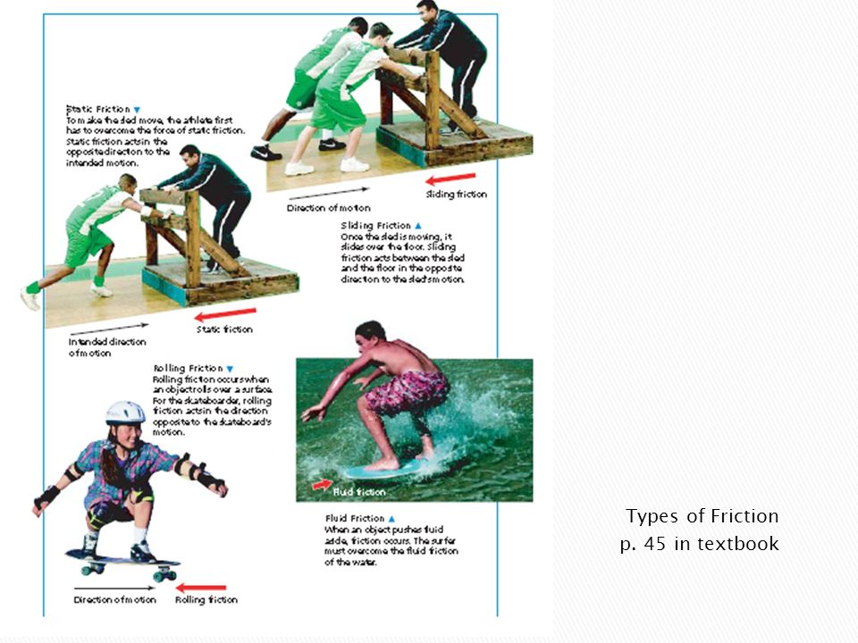 Types of Friction p. 45 in textbook