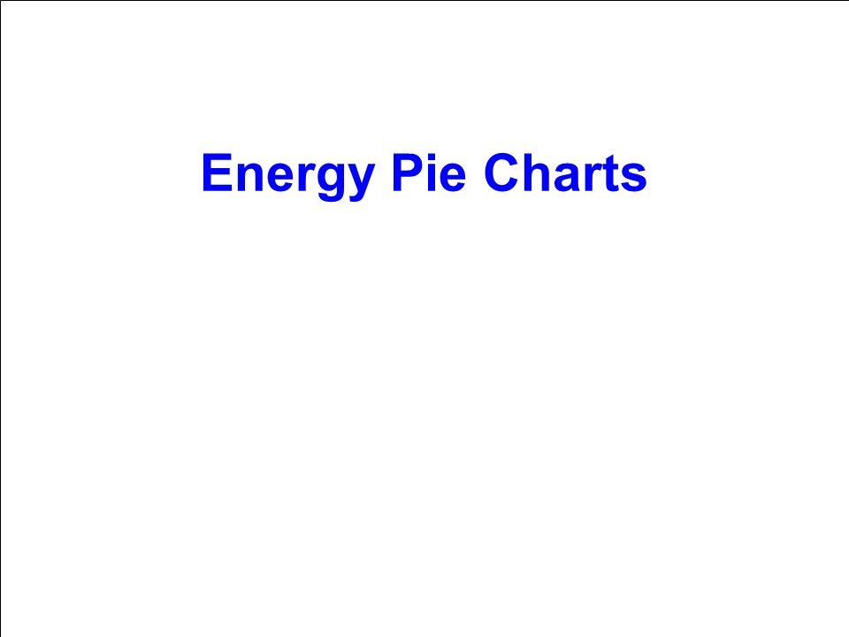 Energy Pie Charts Ppt Video Online Download