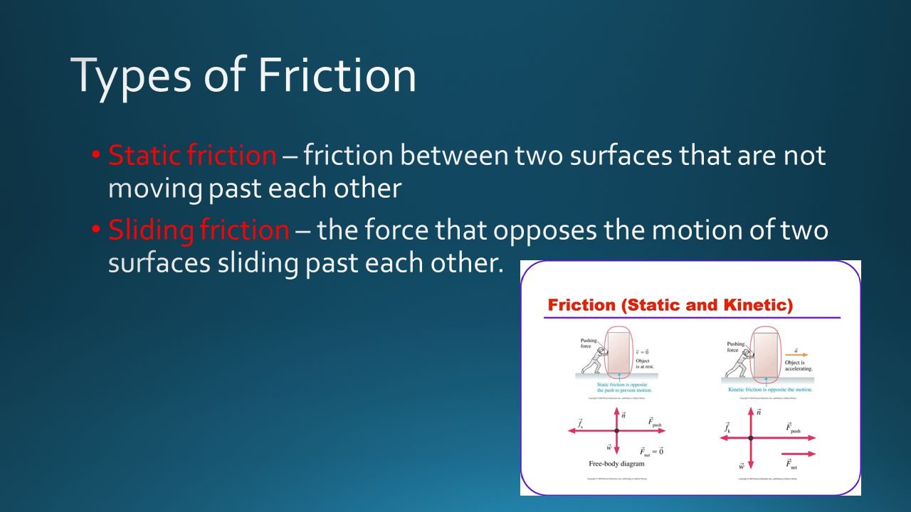 Types of Friction Static friction – friction between two surfaces that are not moving past each other.