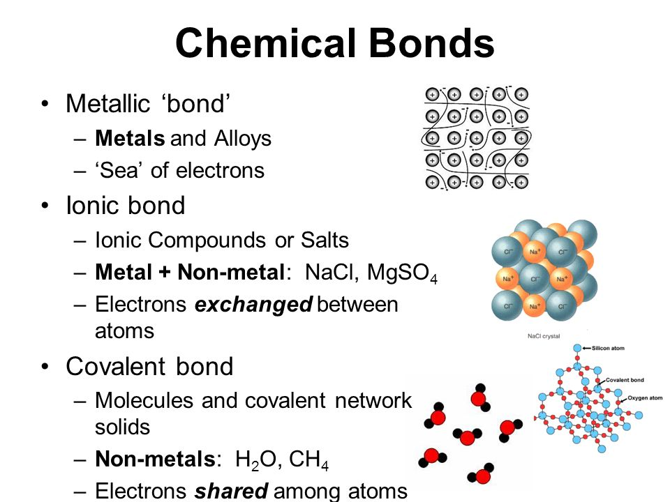 chemistry bonding A bbc bitesize secondary school revision resource for higher chemistry on bonding, structures and properties: types, intermolecular forces of attraction.