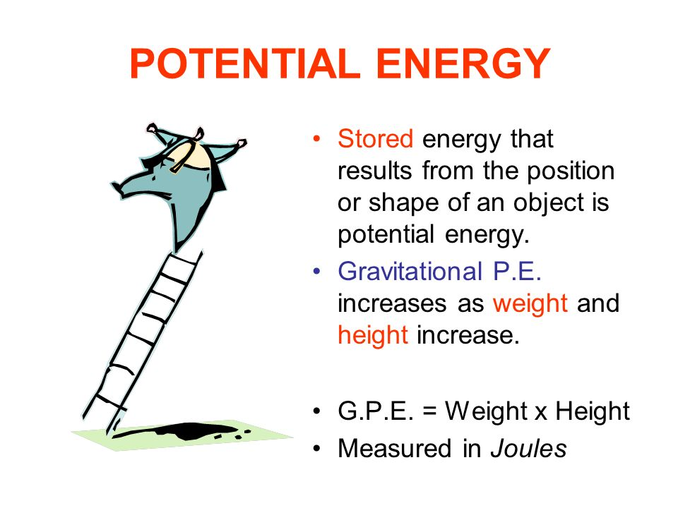 POTENTIAL ENERGY Stored energy that results from the position or shape of an object is potential energy.