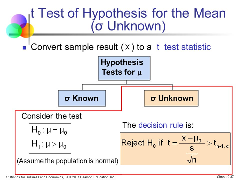 t Test of Hypothesis for the Mean (σ Unknown)