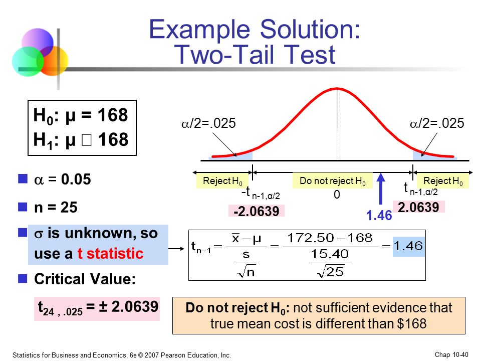 Example Solution: Two-Tail Test