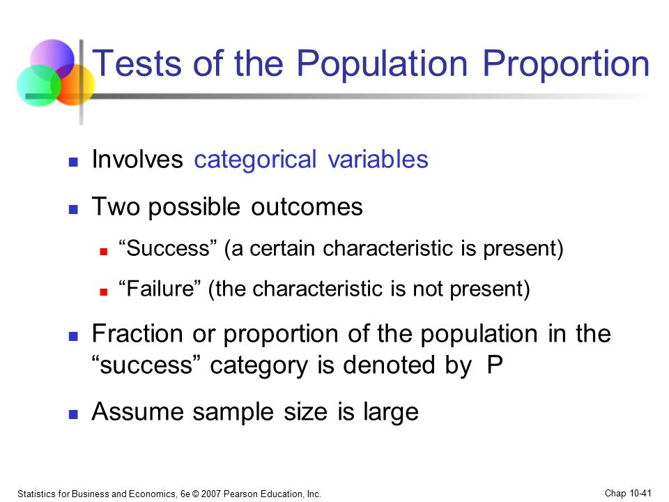 Tests of the Population Proportion