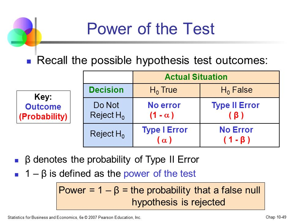 Power of the Test Recall the possible hypothesis test outcomes: