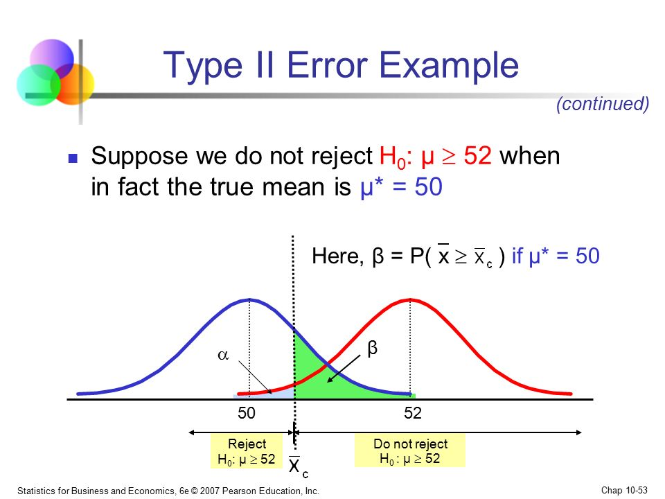 Type II Error Example (continued) Suppose we do not reject H0: μ  52 when in fact the true mean is μ* = 50.