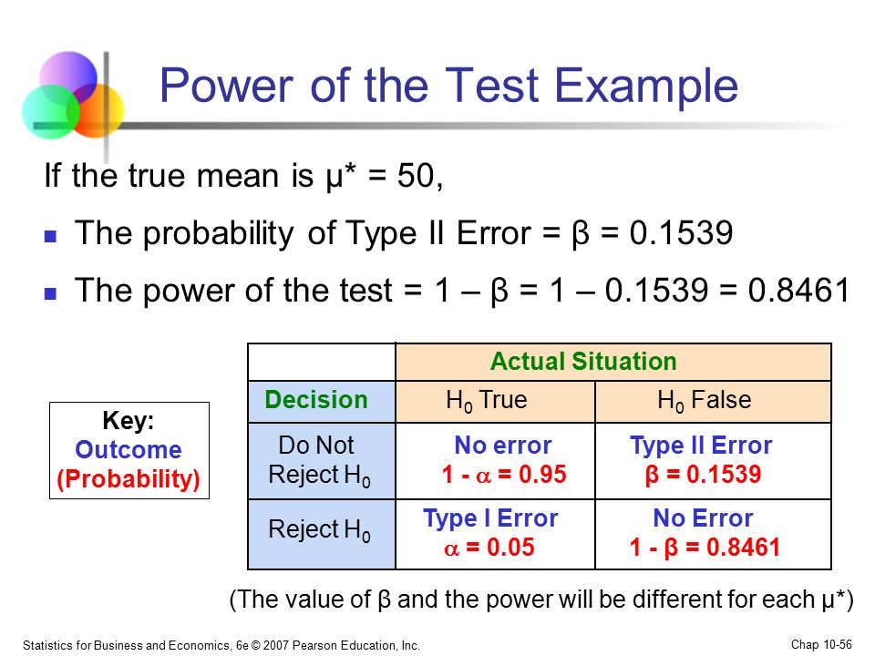 Power of the Test Example