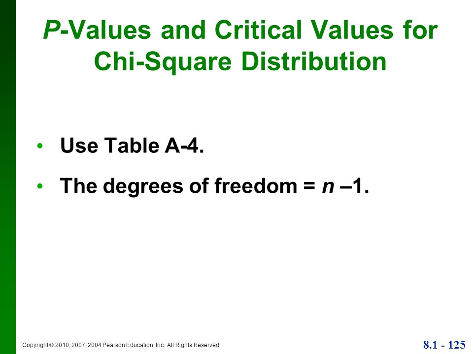 P-Values and Critical Values for Chi-Square Distribution