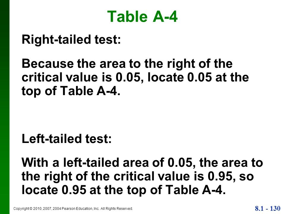 Table A-4 Right-tailed test: