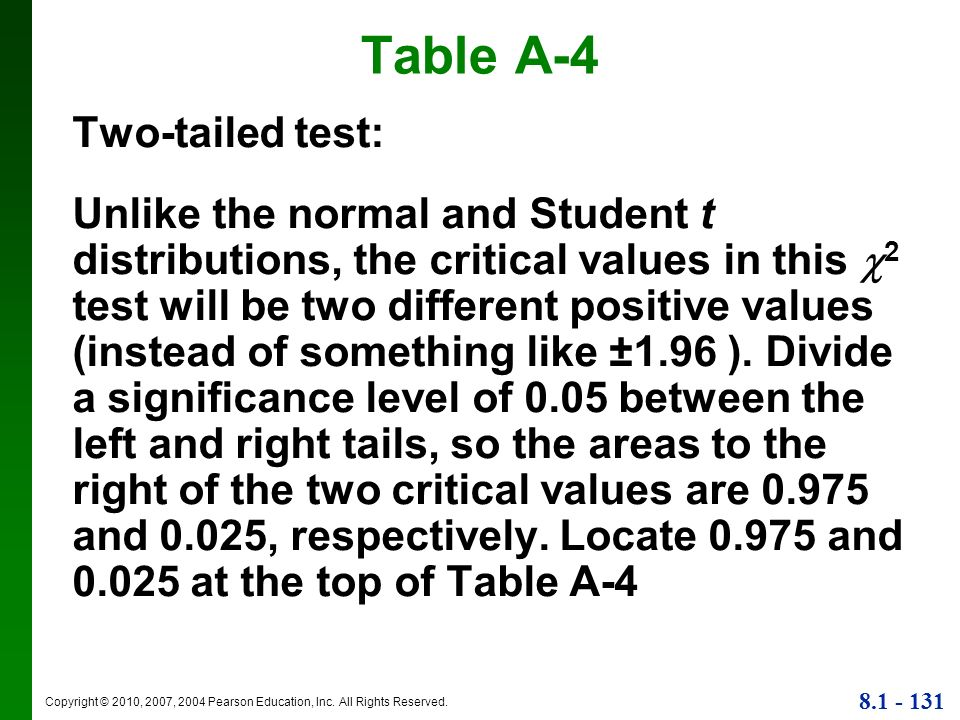 Table A-4 Two-tailed test: