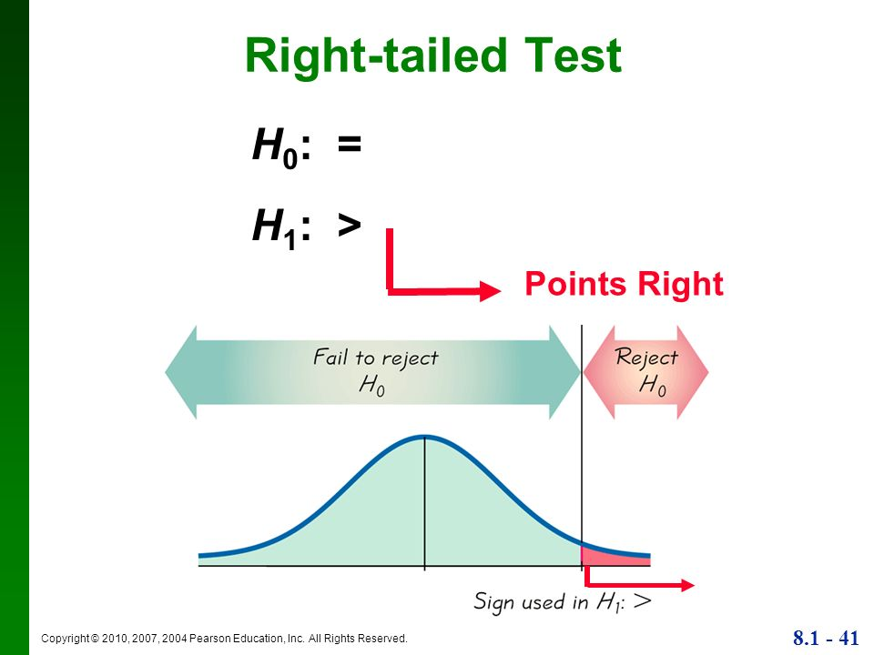 Right-tailed Test H0: = H1: > Points Right