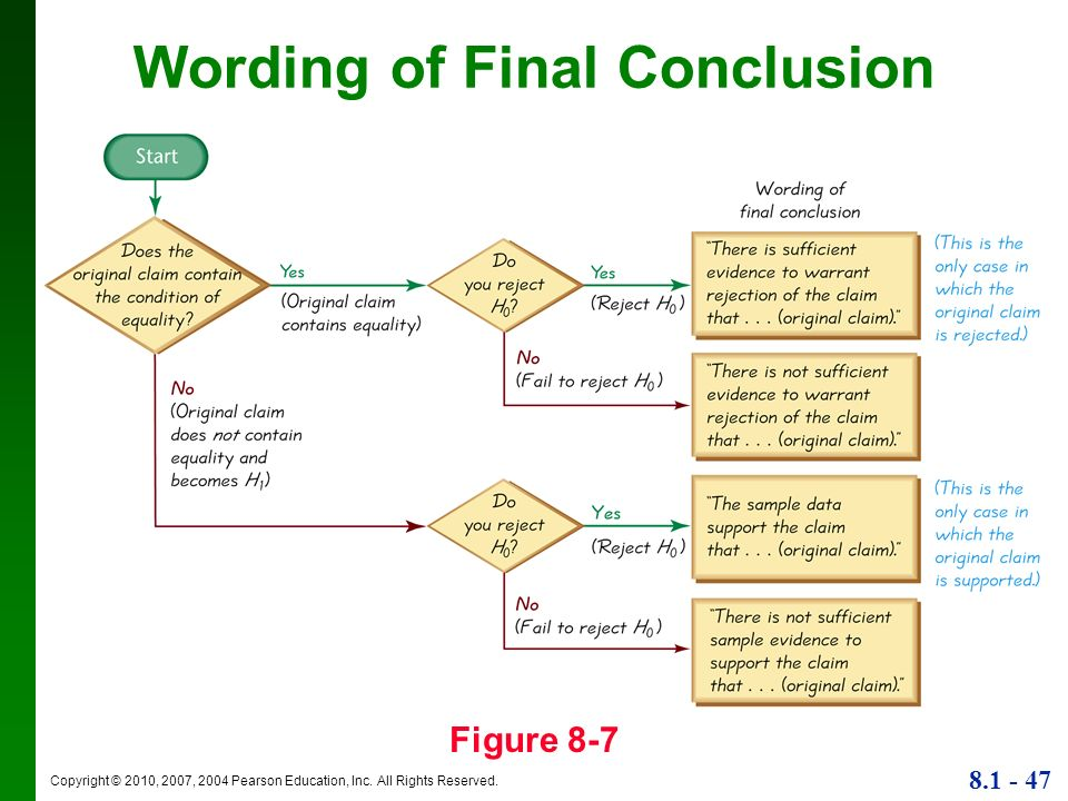 Wording of Final Conclusion