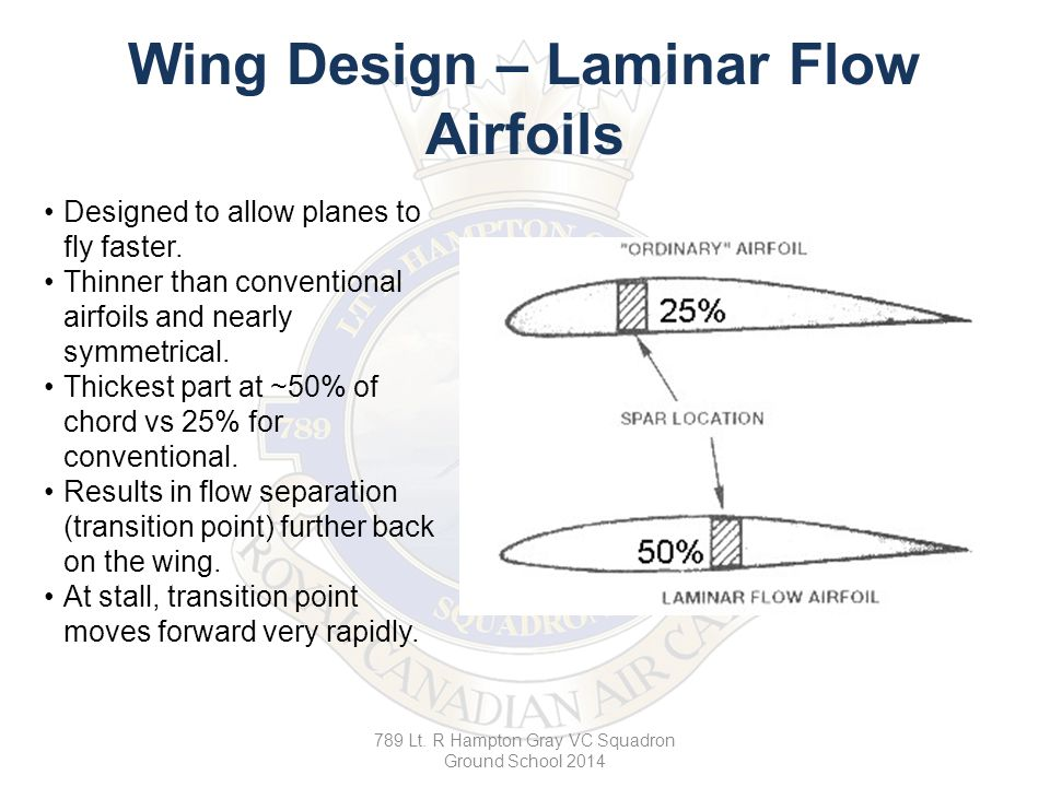 Wing design airfoils Custom paper Sample - August 2019 - 2322 words