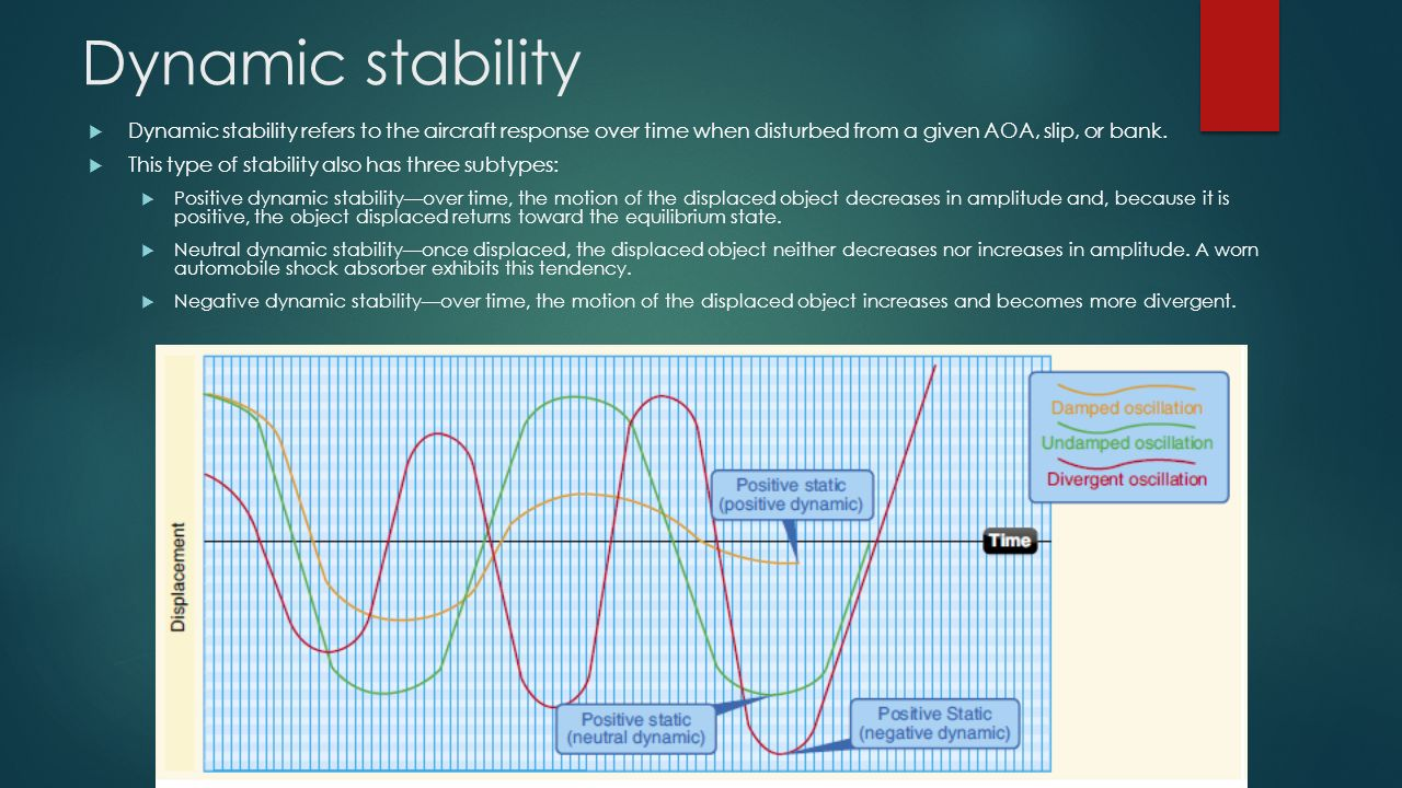 aircraft stability and control pdf