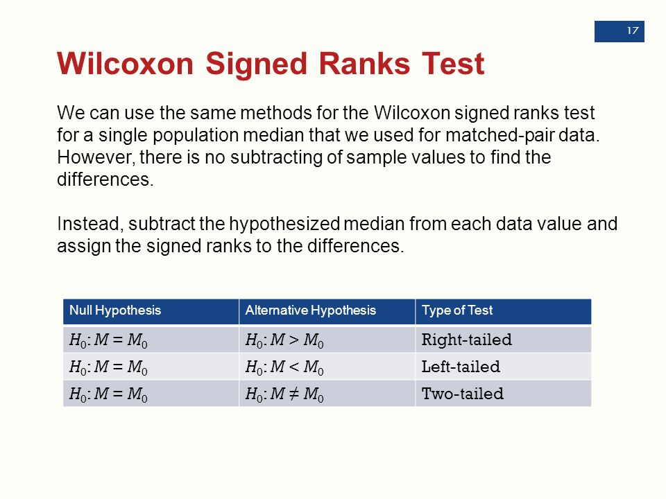 intermediate statistics wilcoxon test What statistical test should i use for intermediate statistics using spss is not about abstract statistical theory or the paired t test and wilcoxon test.