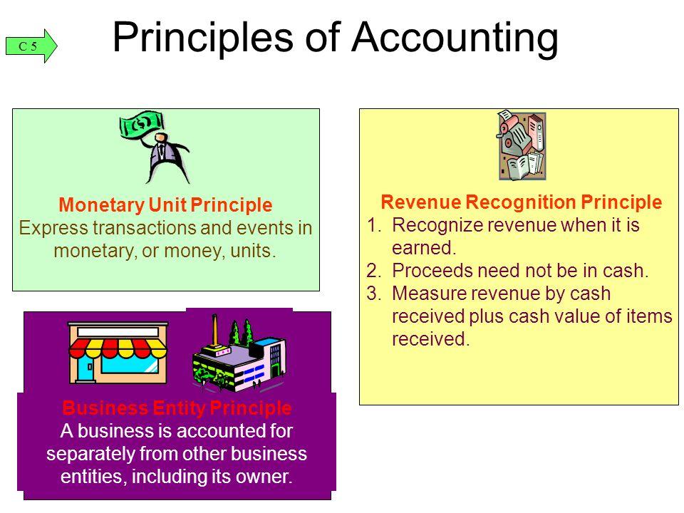 principles of accounting pdf download