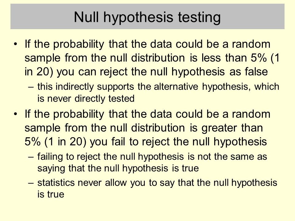 null hyphothesis A null hypothesis is a type of hypothesis used in statistics that proposes that no statistical significance exists in a set of given observations.