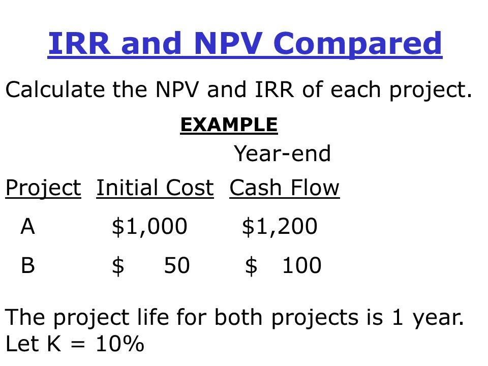 npv and irr 日本でnpv、irrは普及途上 米国ではすでにnpvやirrが投資の意思決定ツールとして広く利用されていますが、日本では.