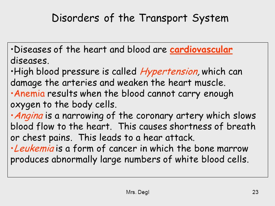 Disorders of the Transport System