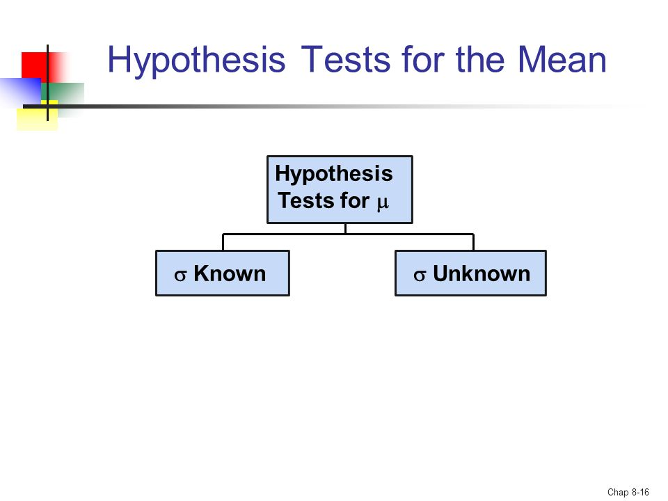 Hypothesis Tests for the Mean