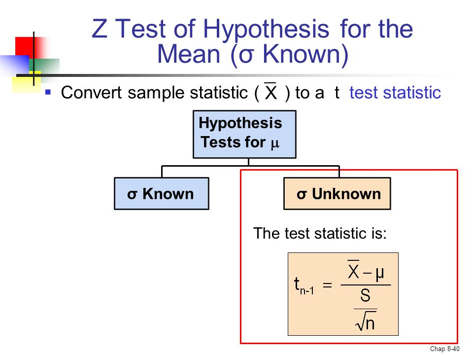 Z Test of Hypothesis for the Mean (σ Known)