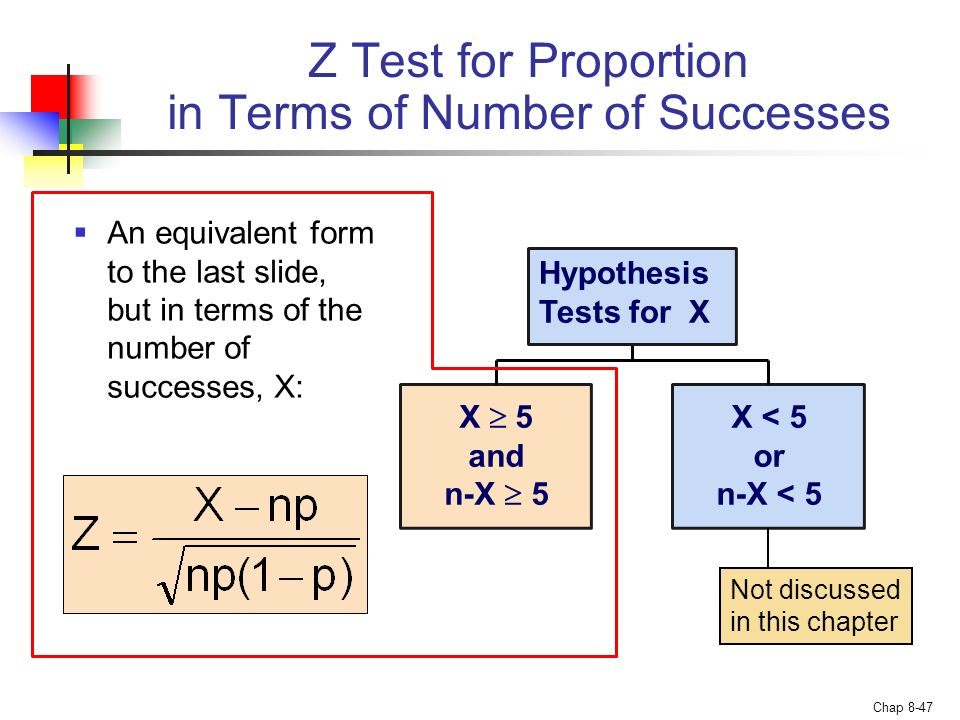 Z Test for Proportion in Terms of Number of Successes