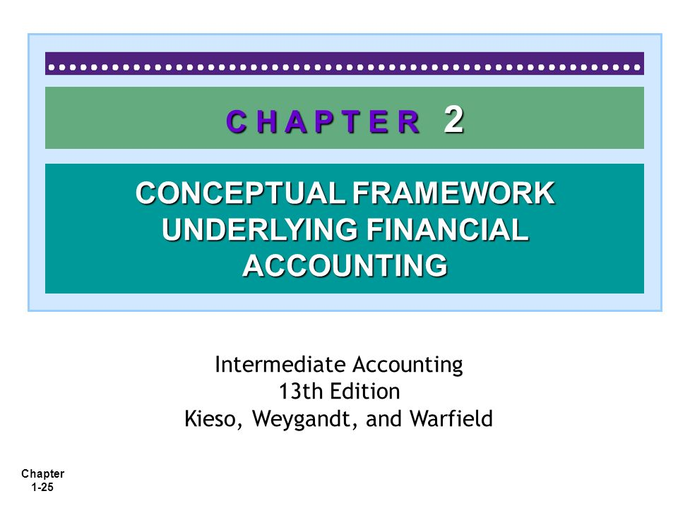 wileyplus intermediate accounting 13th edition 21-1 chapter 21 accounting for leases assignment classification table (by topic) topics questions brief exercises exercises problems concepts for analysis.
