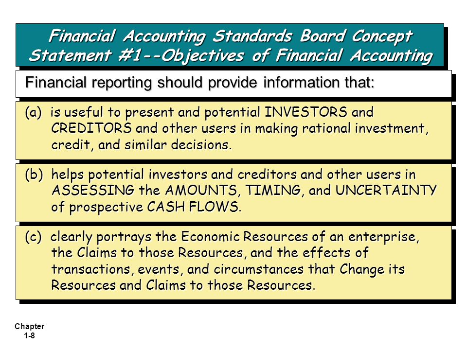 an analysis of finacial accounting standards board fasb Its mission is to establish and improve standards of financial accounting and reporting for the guidance and education of the public the fasb consists of five members, appointed for five-year terms by the financial accounting foundation standards issued by the fasb are considered generally accepted accounting principles (gaap) (p 10.